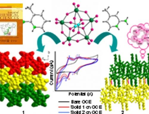 Role of supramolecular interactions in crystal packing of Strandberg-type cluster-based hybrid solids