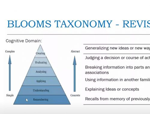 Bloom's Taxonomy Based Question Paper Generation